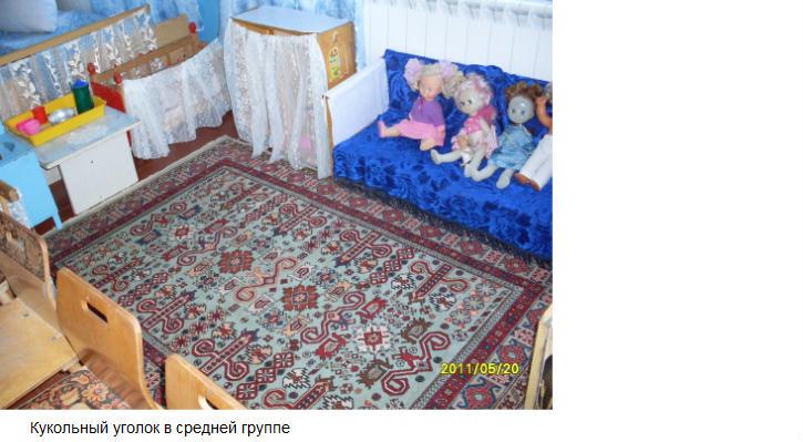 Кукольный уголок в средней группе